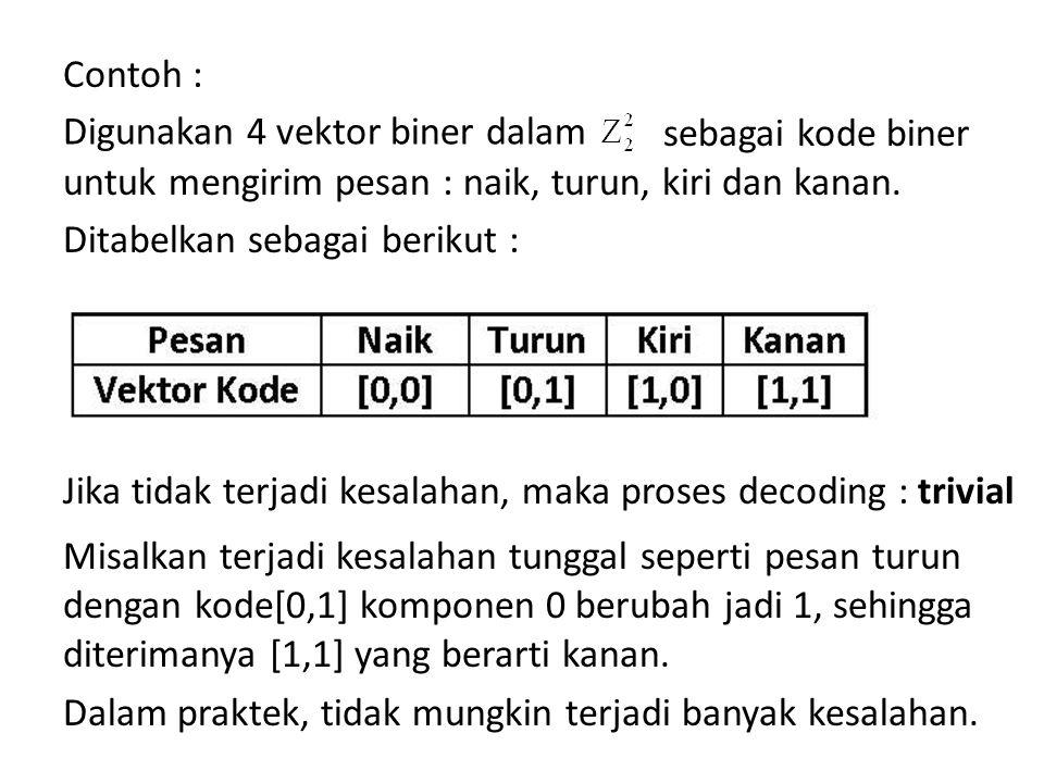 Contoh : sebagai kode biner untuk mengirim pesan : naik, turun, kiri dan kanan. Ditabelkan sebagai berikut : Jika tidak terjadi kesalahan, maka proses decoding : trivial Misalkan terjadi kesalahan tunggal seperti pesan turun dengan kode[0,1] komponen 0 berubah jadi 1, sehingga diterimanya [1,1] yang berarti kanan. Dalam praktek, tidak mungkin terjadi banyak kesalahan.
